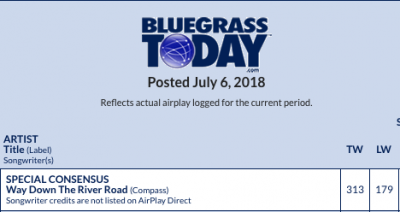 "Special Consensus – ""Way Down the River Road"" #1 on Bluegrass Today Chart"